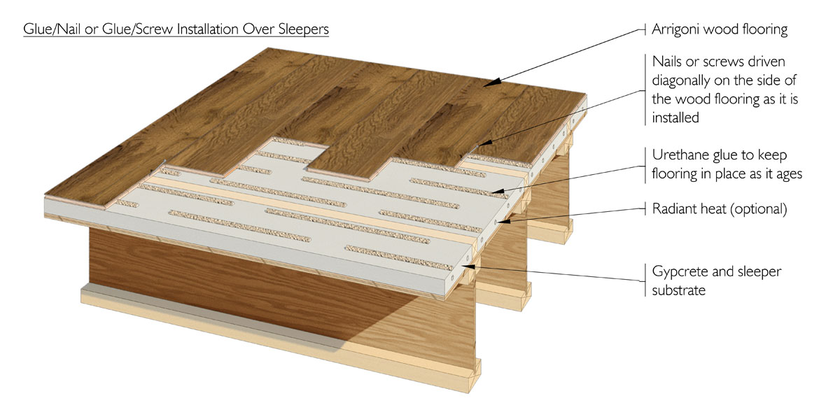 You Have More Installation Options With Our Flooring Than With Solid Wood  Flooring, Making It Much More Versatile To The Uniqueness Each Project  Brings.
