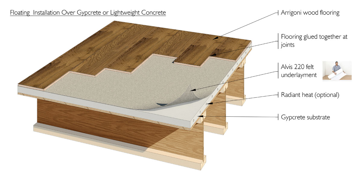 Wood Flooring Hardwood Flooring Installation Arrigoni Woods
